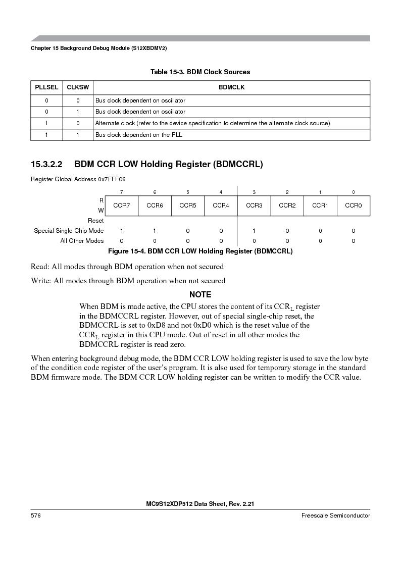 MC9S12XD128MAL ,Freescale Semiconductor厂商,MCU 16BIT 128K FLASH 112-LQFP, MC9S12XD128MAL datasheet预览  第576页