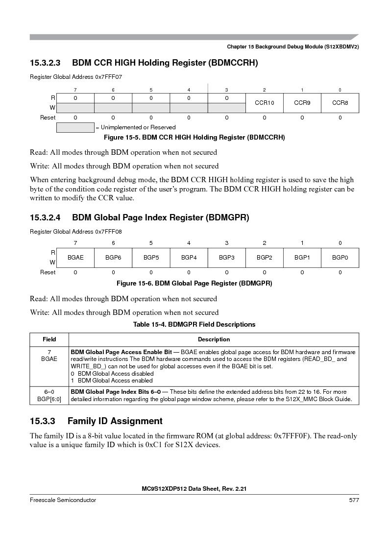 MC9S12XD128MAL ,Freescale Semiconductor厂商,MCU 16BIT 128K FLASH 112-LQFP, MC9S12XD128MAL datasheet预览  第577页