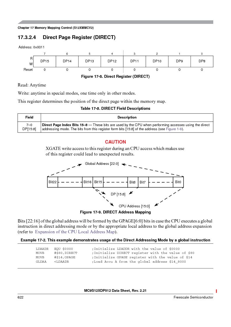 MC9S12XD128MAL ,Freescale Semiconductor厂商,MCU 16BIT 128K FLASH 112-LQFP, MC9S12XD128MAL datasheet预览  第622页