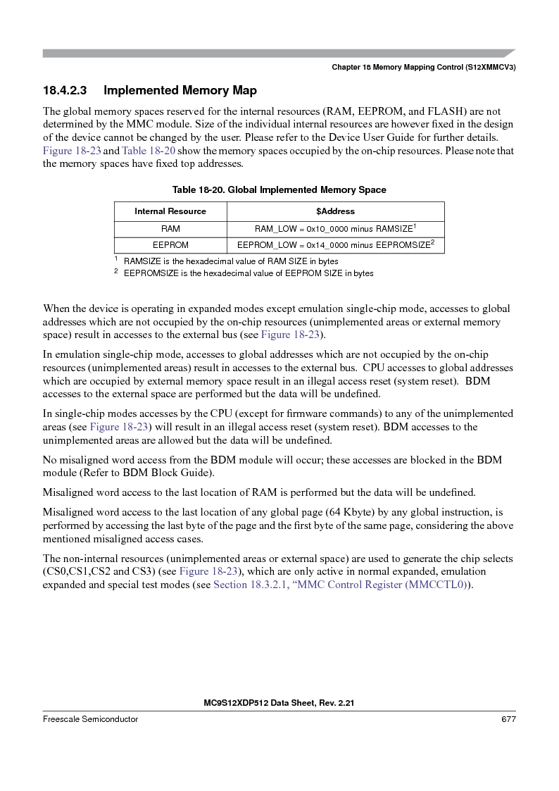 MC9S12XD128MAL ,Freescale Semiconductor厂商,MCU 16BIT 128K FLASH 112-LQFP, MC9S12XD128MAL datasheet预览  第677页