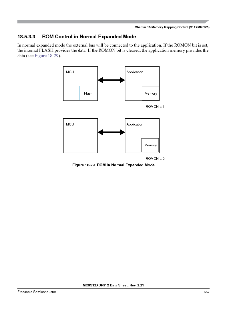 MC9S12XD128MAL ,Freescale Semiconductor厂商,MCU 16BIT 128K FLASH 112-LQFP, MC9S12XD128MAL datasheet预览  第687页