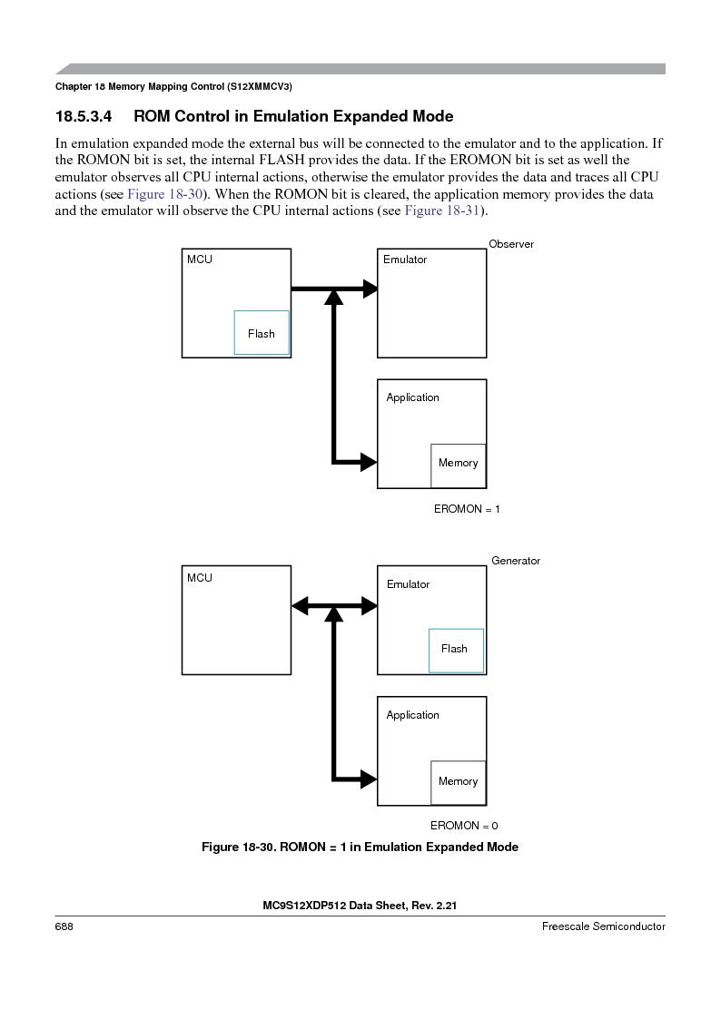 MC9S12XD128MAL ,Freescale Semiconductor厂商,MCU 16BIT 128K FLASH 112-LQFP, MC9S12XD128MAL datasheet预览  第688页