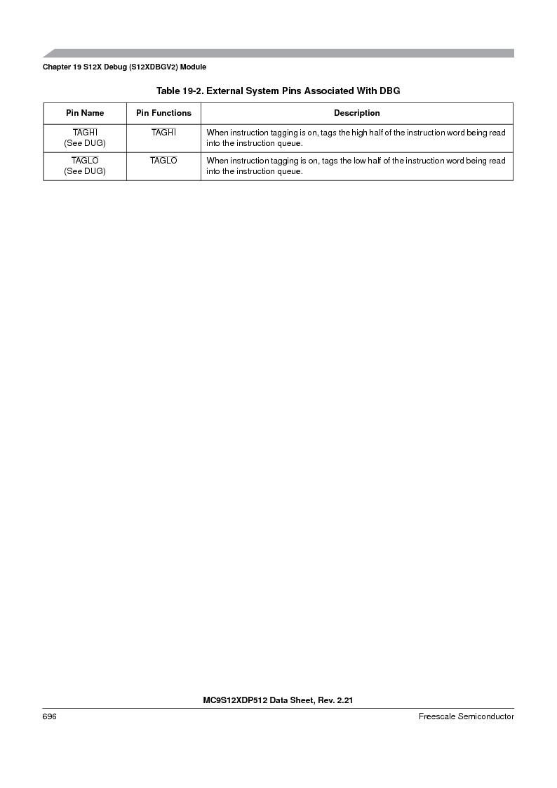 MC9S12XD128MAL ,Freescale Semiconductor厂商,MCU 16BIT 128K FLASH 112-LQFP, MC9S12XD128MAL datasheet预览  第694页