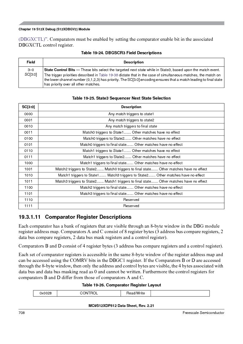 MC9S12XD128MAL ,Freescale Semiconductor厂商,MCU 16BIT 128K FLASH 112-LQFP, MC9S12XD128MAL datasheet预览  第706页