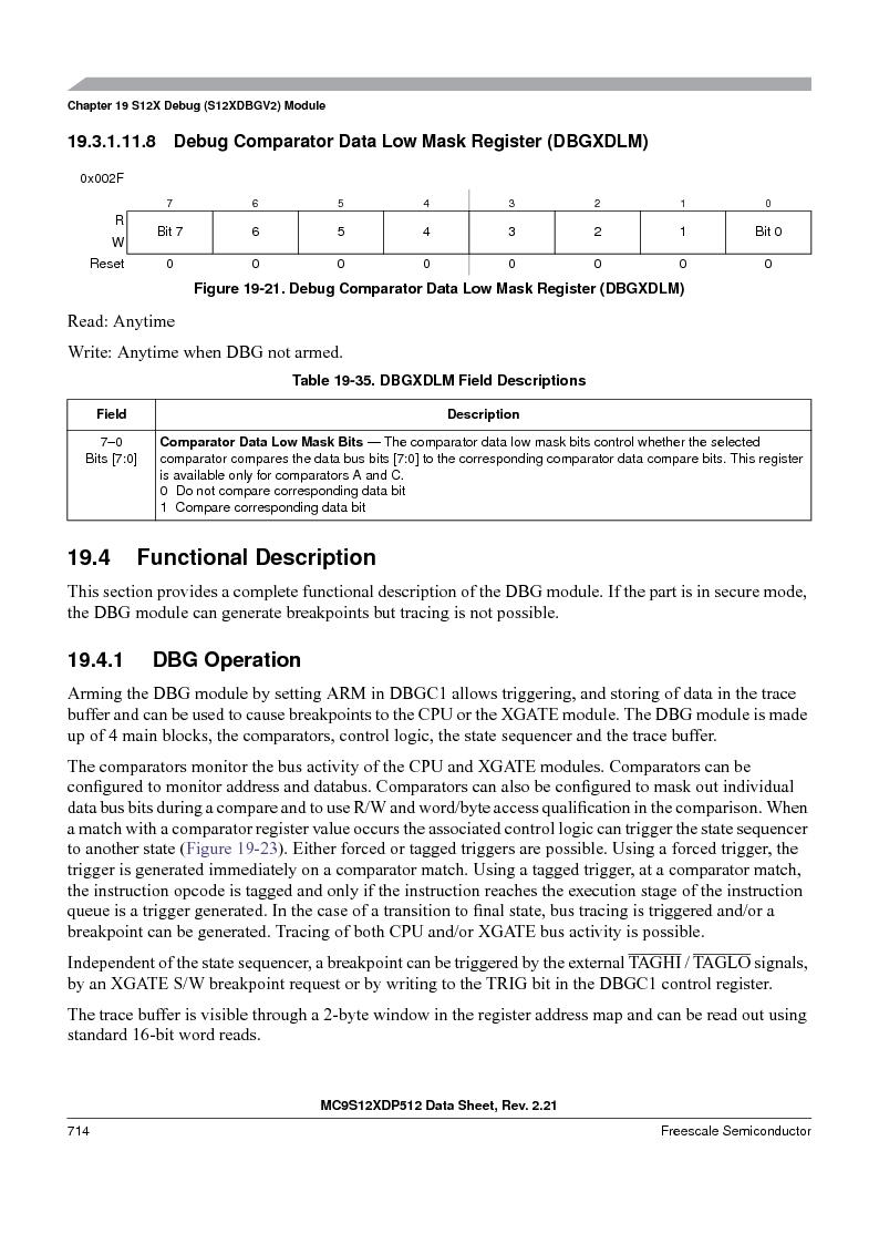 MC9S12XD128MAL ,Freescale Semiconductor厂商,MCU 16BIT 128K FLASH 112-LQFP, MC9S12XD128MAL datasheet预览  第712页