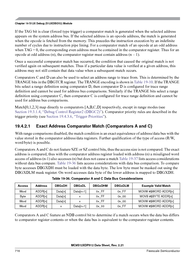 MC9S12XD128MAL ,Freescale Semiconductor厂商,MCU 16BIT 128K FLASH 112-LQFP, MC9S12XD128MAL datasheet预览  第714页
