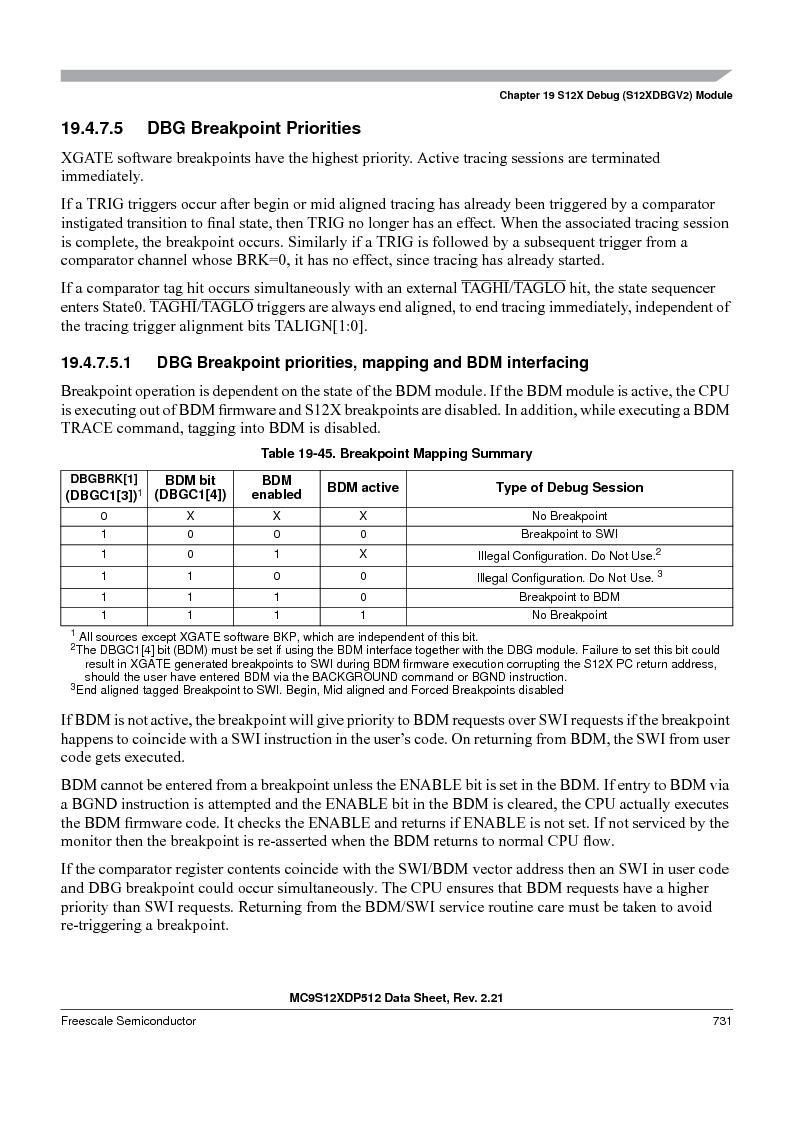 MC9S12XD128MAL ,Freescale Semiconductor厂商,MCU 16BIT 128K FLASH 112-LQFP, MC9S12XD128MAL datasheet预览  第729页