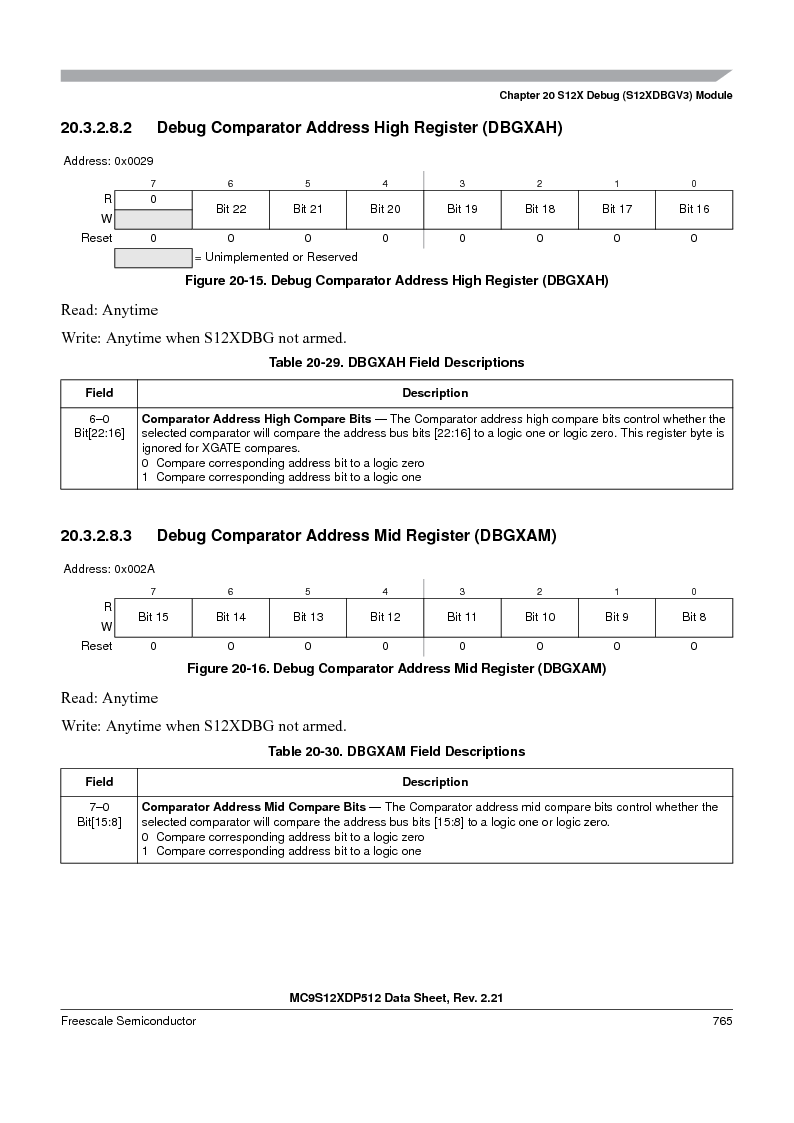 MC9S12XD128MAL ,Freescale Semiconductor厂商,MCU 16BIT 128K FLASH 112-LQFP, MC9S12XD128MAL datasheet预览  第763页