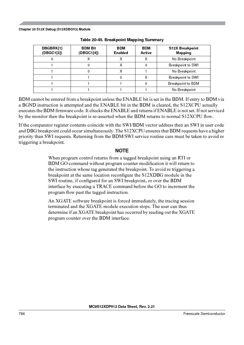 MC9S12XD128MAL ,Freescale Semiconductor厂商,MCU 16BIT 128K FLASH 112-LQFP, MC9S12XD128MAL datasheet预览  第784页
