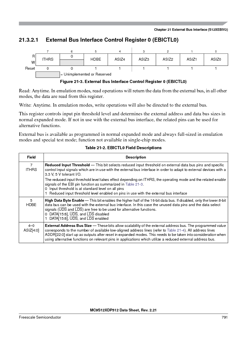 MC9S12XD128MAL ,Freescale Semiconductor厂商,MCU 16BIT 128K FLASH 112-LQFP, MC9S12XD128MAL datasheet预览  第789页