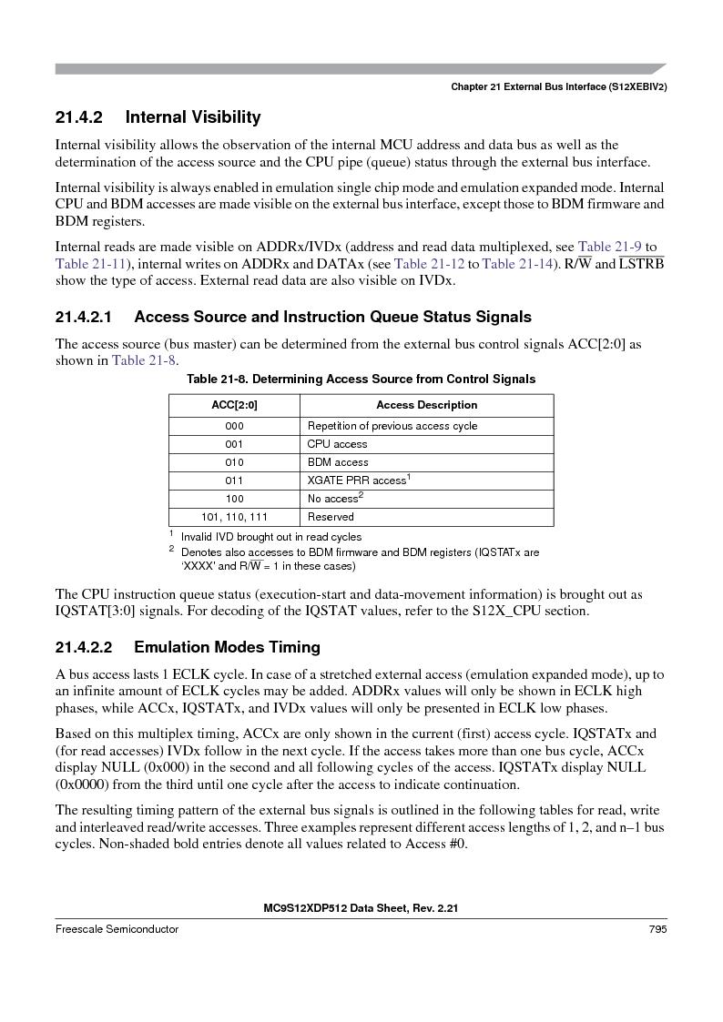 MC9S12XD128MAL ,Freescale Semiconductor厂商,MCU 16BIT 128K FLASH 112-LQFP, MC9S12XD128MAL datasheet预览  第793页