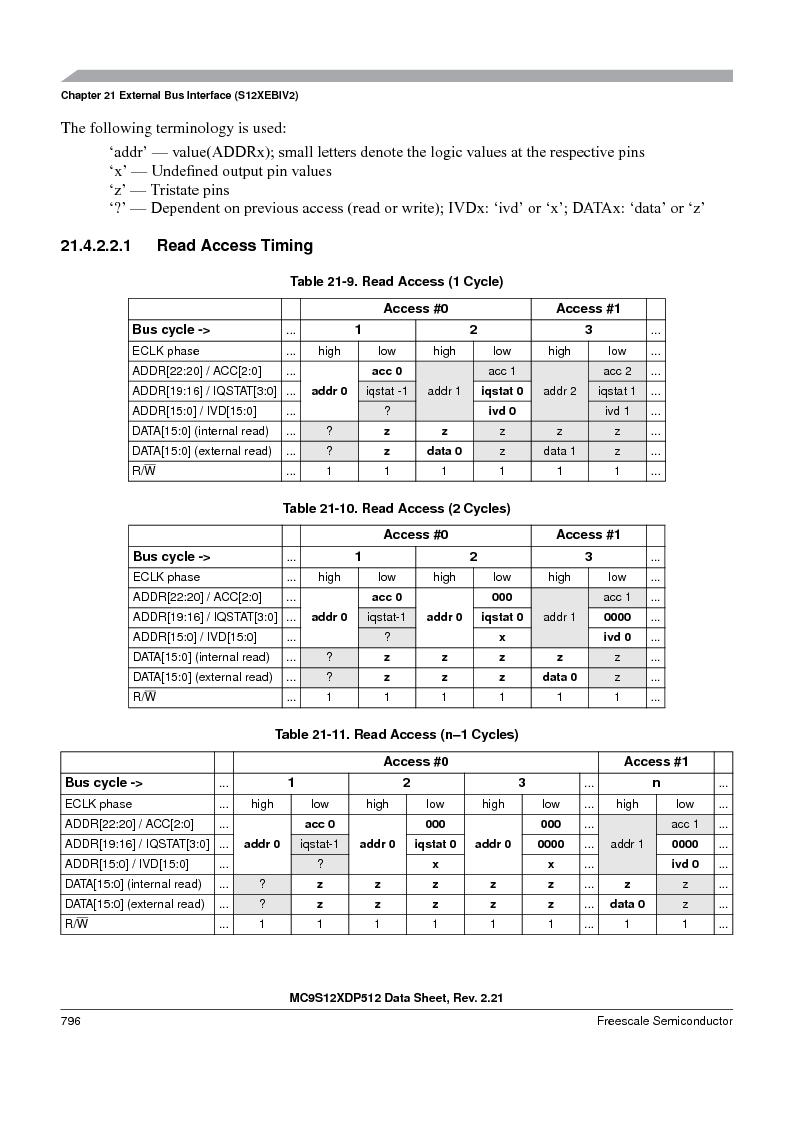 MC9S12XD128MAL ,Freescale Semiconductor厂商,MCU 16BIT 128K FLASH 112-LQFP, MC9S12XD128MAL datasheet预览  第794页
