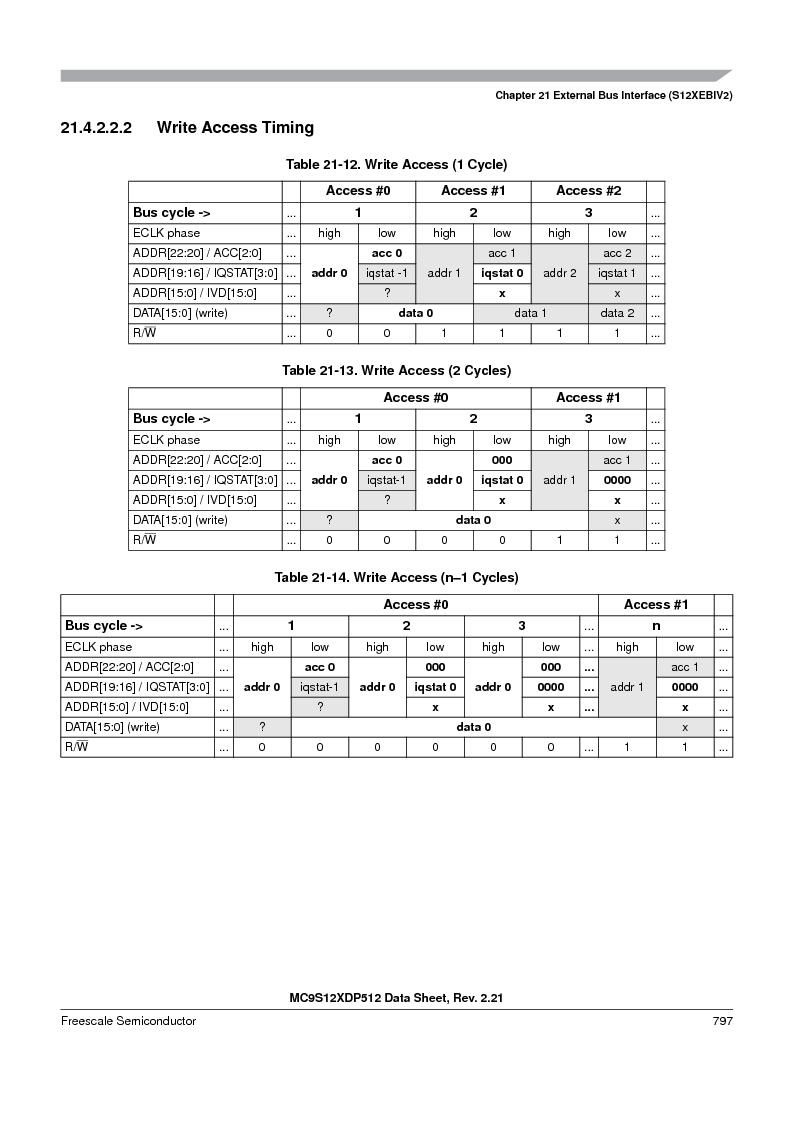 MC9S12XD128MAL ,Freescale Semiconductor厂商,MCU 16BIT 128K FLASH 112-LQFP, MC9S12XD128MAL datasheet预览  第795页