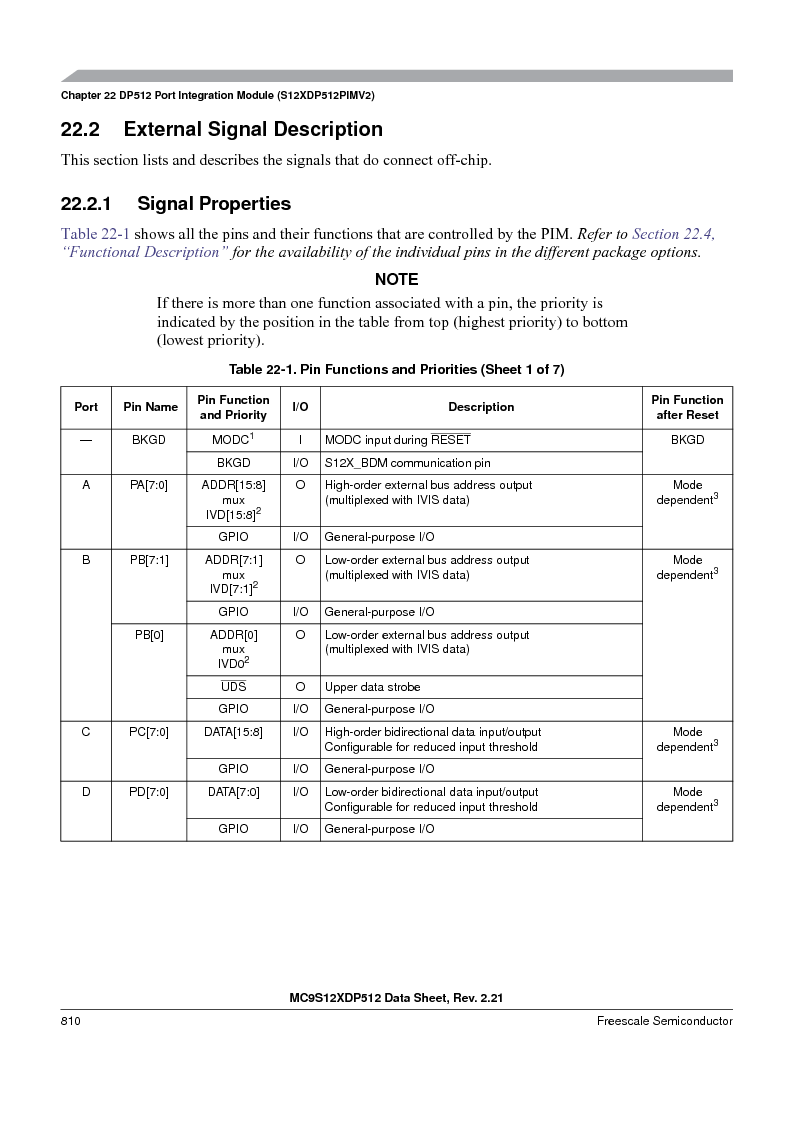 MC9S12XD128MAL ,Freescale Semiconductor厂商,MCU 16BIT 128K FLASH 112-LQFP, MC9S12XD128MAL datasheet预览  第808页