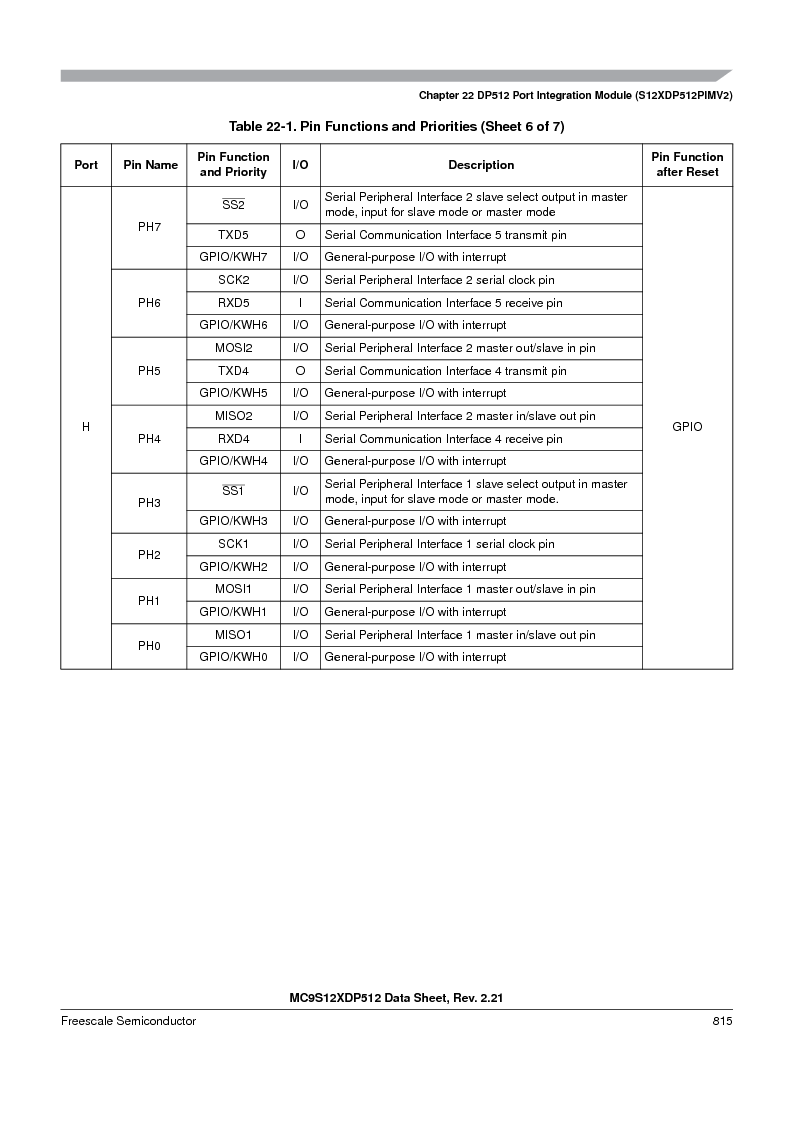MC9S12XD128MAL ,Freescale Semiconductor厂商,MCU 16BIT 128K FLASH 112-LQFP, MC9S12XD128MAL datasheet预览  第813页