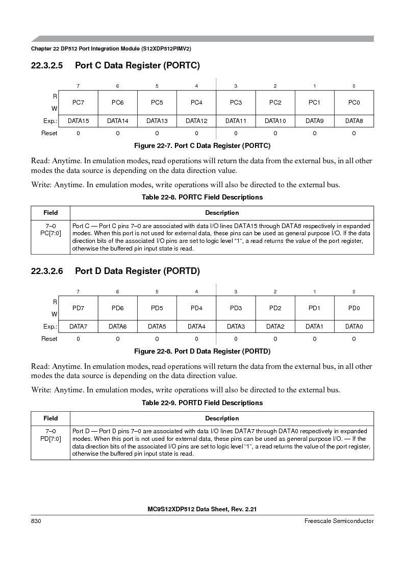 MC9S12XD128MAL ,Freescale Semiconductor厂商,MCU 16BIT 128K FLASH 112-LQFP, MC9S12XD128MAL datasheet预览  第828页