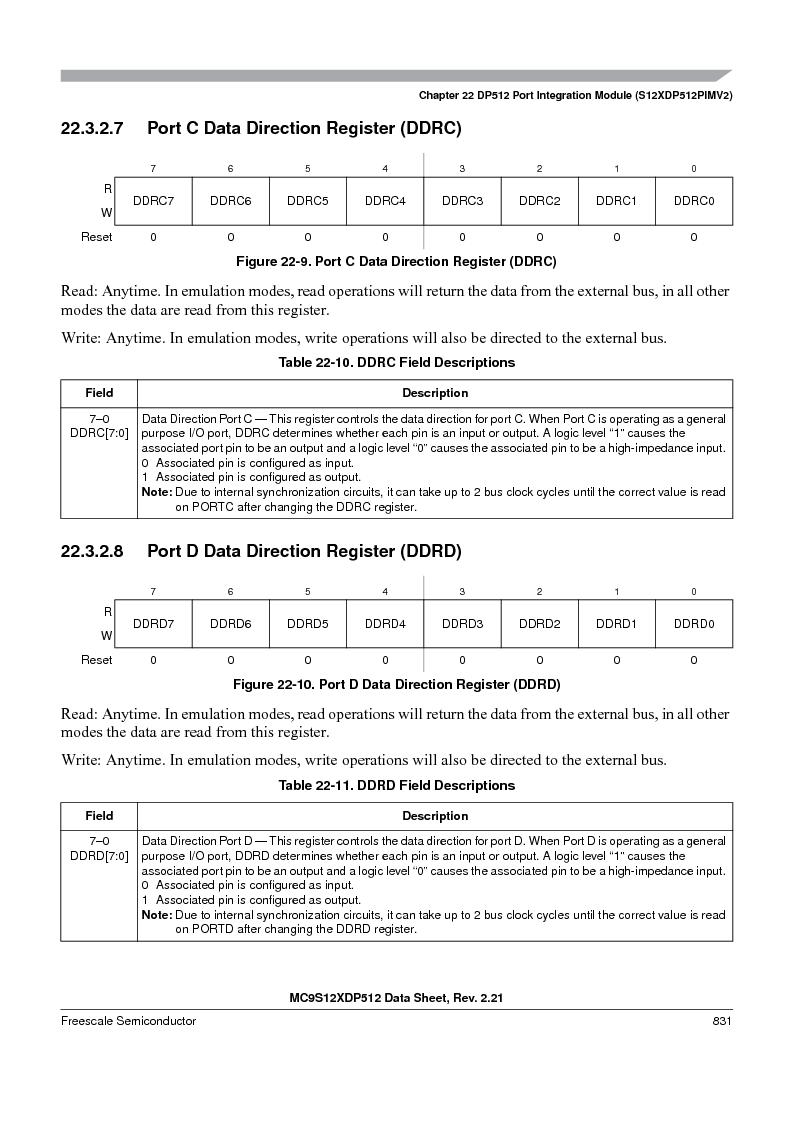 MC9S12XD128MAL ,Freescale Semiconductor厂商,MCU 16BIT 128K FLASH 112-LQFP, MC9S12XD128MAL datasheet预览  第829页