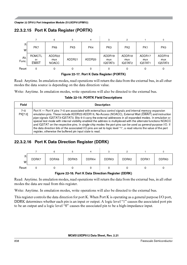 MC9S12XD128MAL ,Freescale Semiconductor厂商,MCU 16BIT 128K FLASH 112-LQFP, MC9S12XD128MAL datasheet预览  第836页