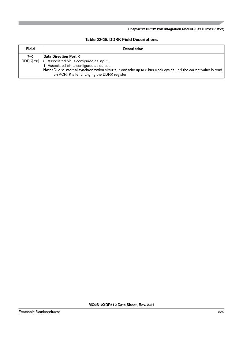 MC9S12XD128MAL ,Freescale Semiconductor厂商,MCU 16BIT 128K FLASH 112-LQFP, MC9S12XD128MAL datasheet预览  第837页