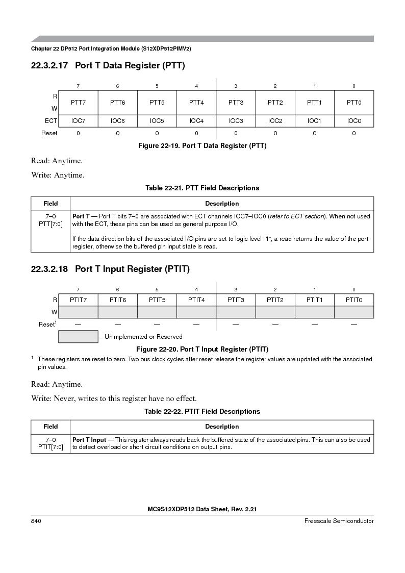 MC9S12XD128MAL ,Freescale Semiconductor厂商,MCU 16BIT 128K FLASH 112-LQFP, MC9S12XD128MAL datasheet预览  第838页