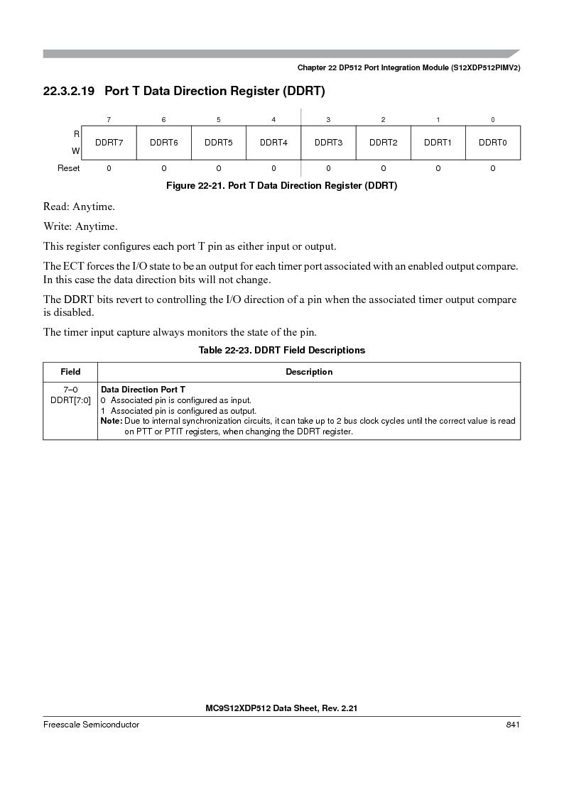 MC9S12XD128MAL ,Freescale Semiconductor厂商,MCU 16BIT 128K FLASH 112-LQFP, MC9S12XD128MAL datasheet预览  第839页