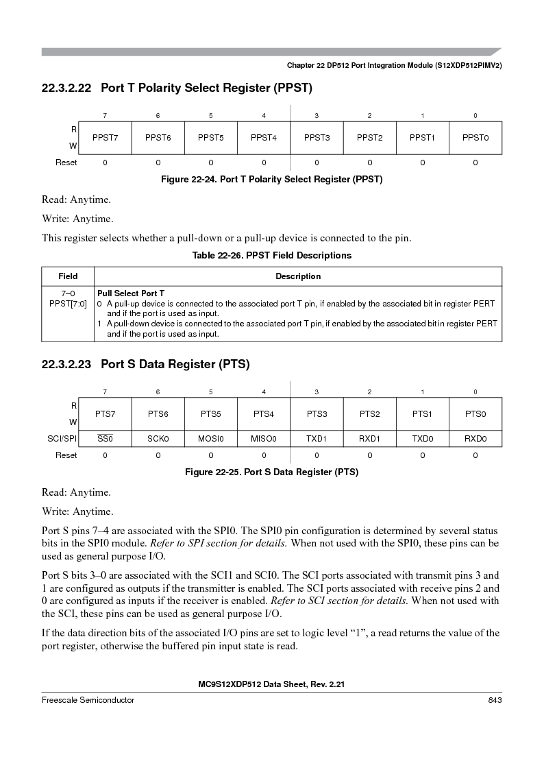 MC9S12XD128MAL ,Freescale Semiconductor厂商,MCU 16BIT 128K FLASH 112-LQFP, MC9S12XD128MAL datasheet预览  第841页