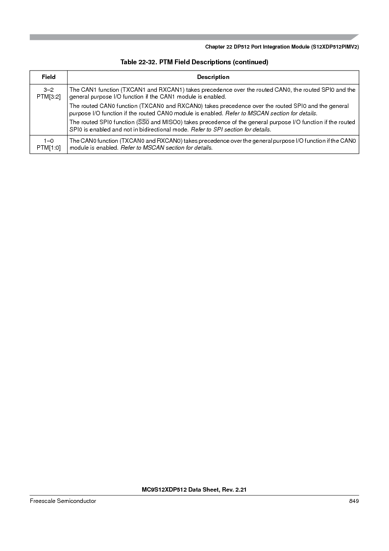MC9S12XD128MAL ,Freescale Semiconductor厂商,MCU 16BIT 128K FLASH 112-LQFP, MC9S12XD128MAL datasheet预览  第847页