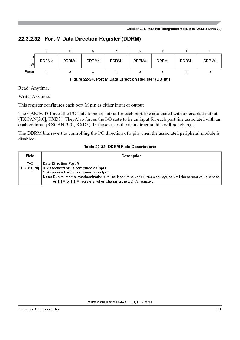 MC9S12XD128MAL ,Freescale Semiconductor厂商,MCU 16BIT 128K FLASH 112-LQFP, MC9S12XD128MAL datasheet预览  第849页