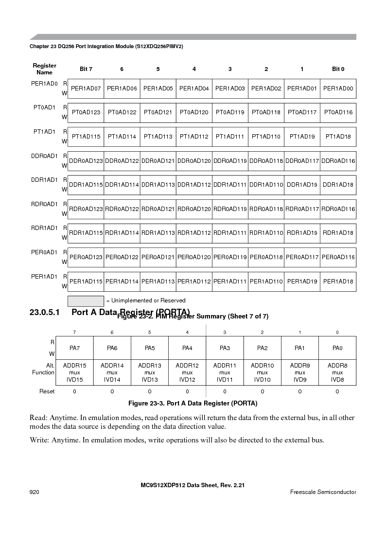 MC9S12XD128MAL ,Freescale Semiconductor厂商,MCU 16BIT 128K FLASH 112-LQFP, MC9S12XD128MAL datasheet预览  第918页