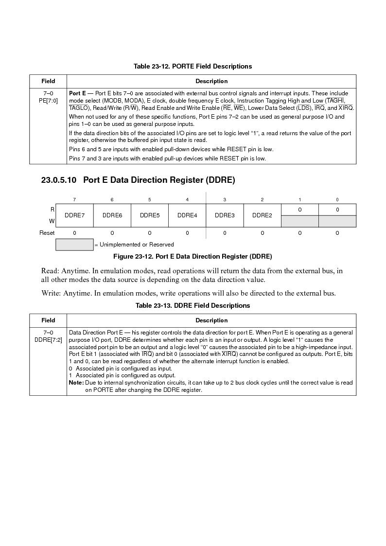 MC9S12XD128MAL ,Freescale Semiconductor厂商,MCU 16BIT 128K FLASH 112-LQFP, MC9S12XD128MAL datasheet预览  第923页