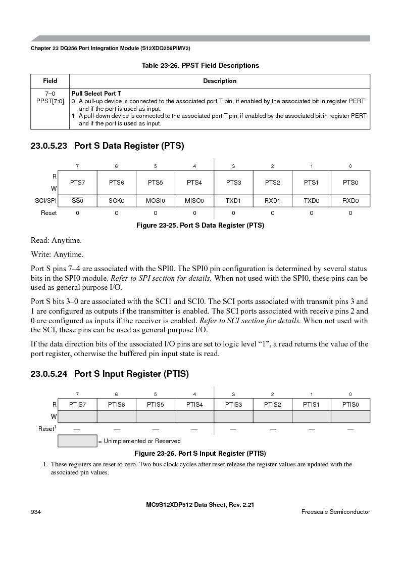 MC9S12XD128MAL ,Freescale Semiconductor厂商,MCU 16BIT 128K FLASH 112-LQFP, MC9S12XD128MAL datasheet预览  第932页