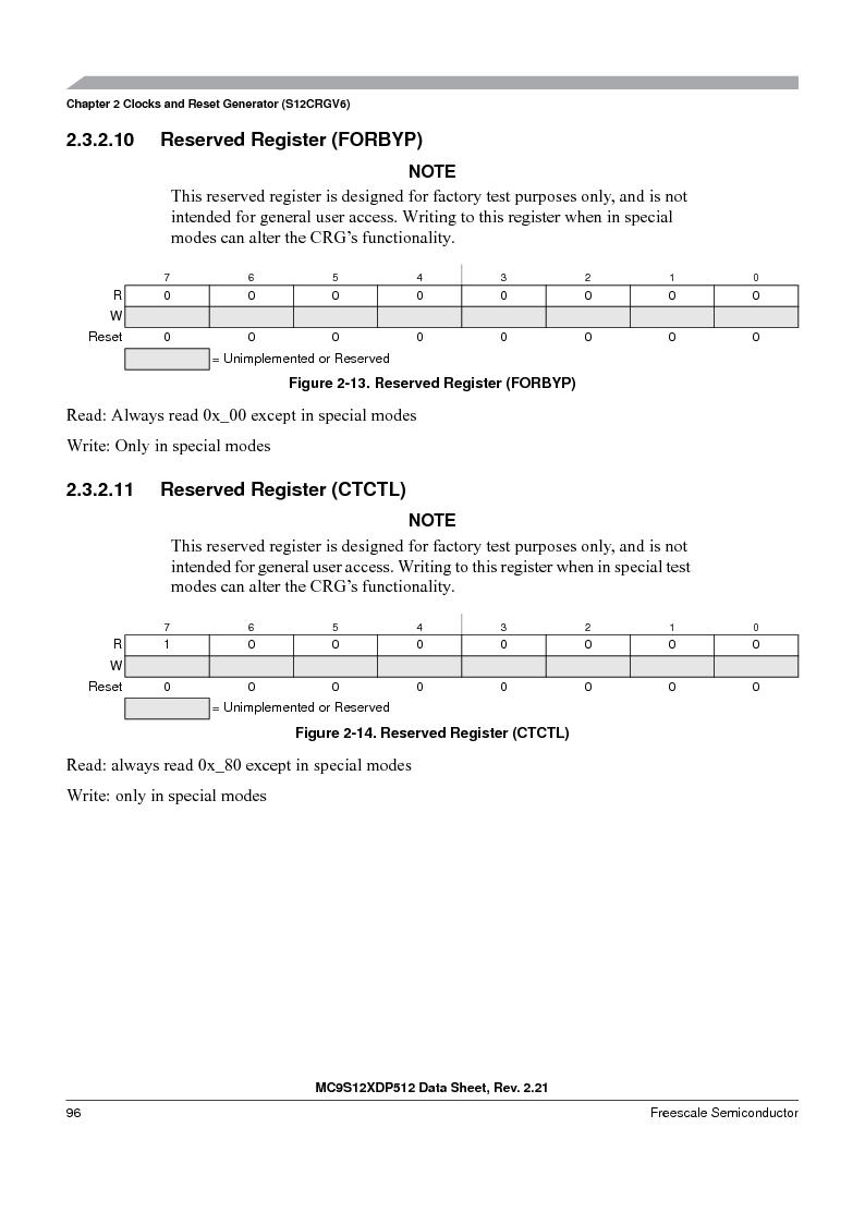 MC9S12XD128MAL ,Freescale Semiconductor厂商,MCU 16BIT 128K FLASH 112-LQFP, MC9S12XD128MAL datasheet预览  第96页