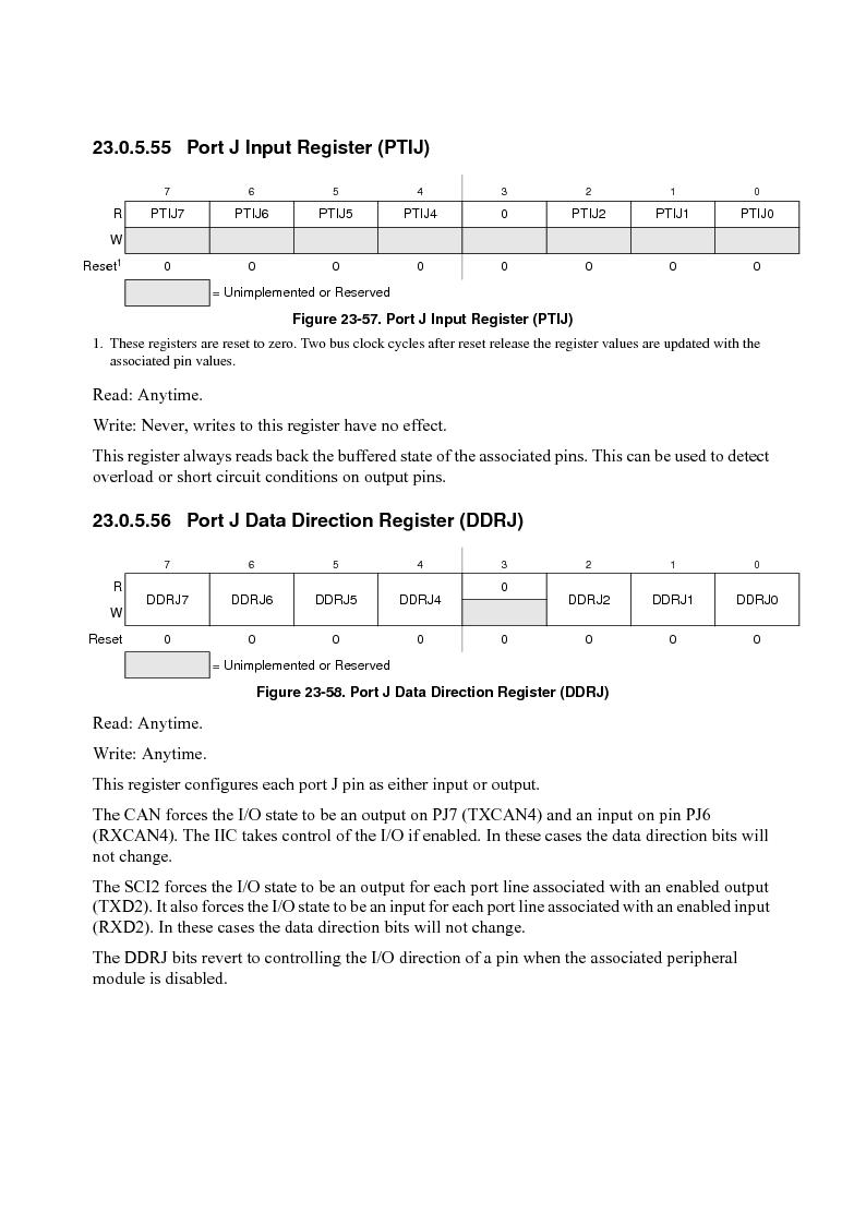 MC9S12XD128MAL ,Freescale Semiconductor厂商,MCU 16BIT 128K FLASH 112-LQFP, MC9S12XD128MAL datasheet预览  第951页