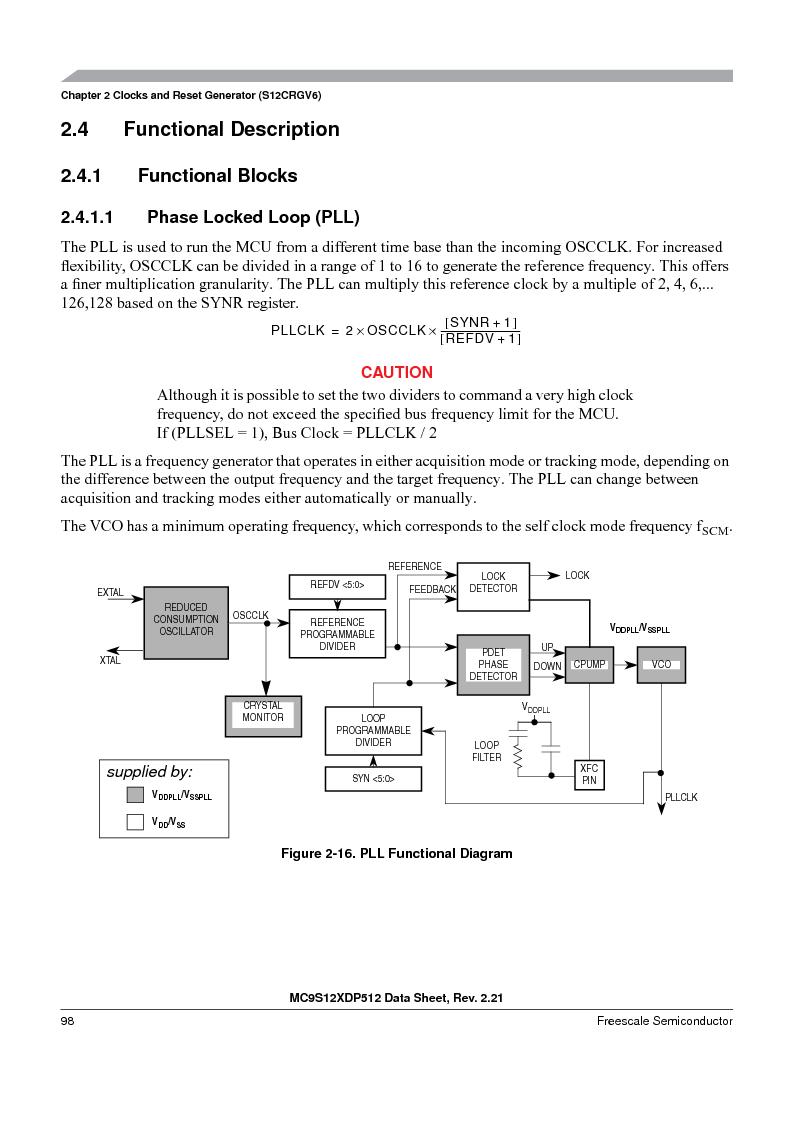 MC9S12XD128MAL ,Freescale Semiconductor厂商,MCU 16BIT 128K FLASH 112-LQFP, MC9S12XD128MAL datasheet预览  第98页