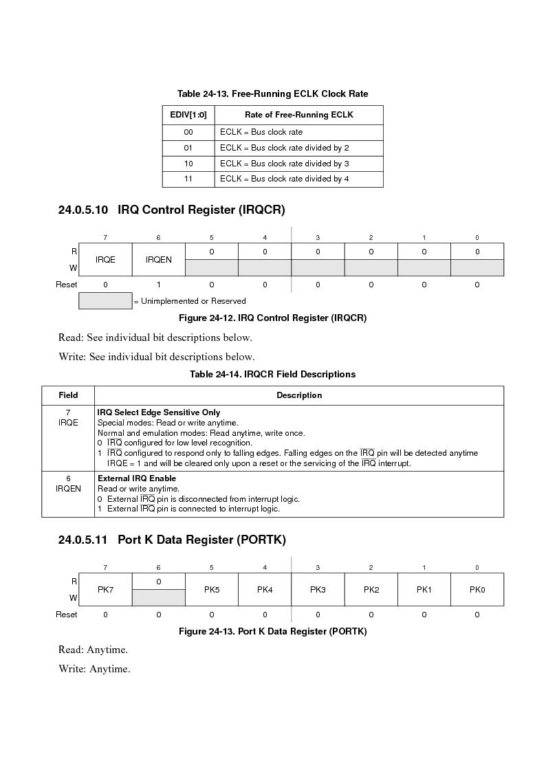 MC9S12XD128MAL ,Freescale Semiconductor厂商,MCU 16BIT 128K FLASH 112-LQFP, MC9S12XD128MAL datasheet预览  第997页