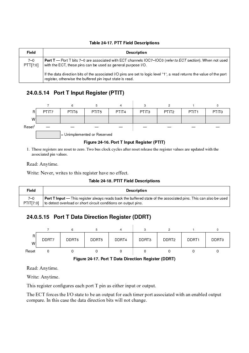 MC9S12XD128MAL ,Freescale Semiconductor厂商,MCU 16BIT 128K FLASH 112-LQFP, MC9S12XD128MAL datasheet预览  第999页