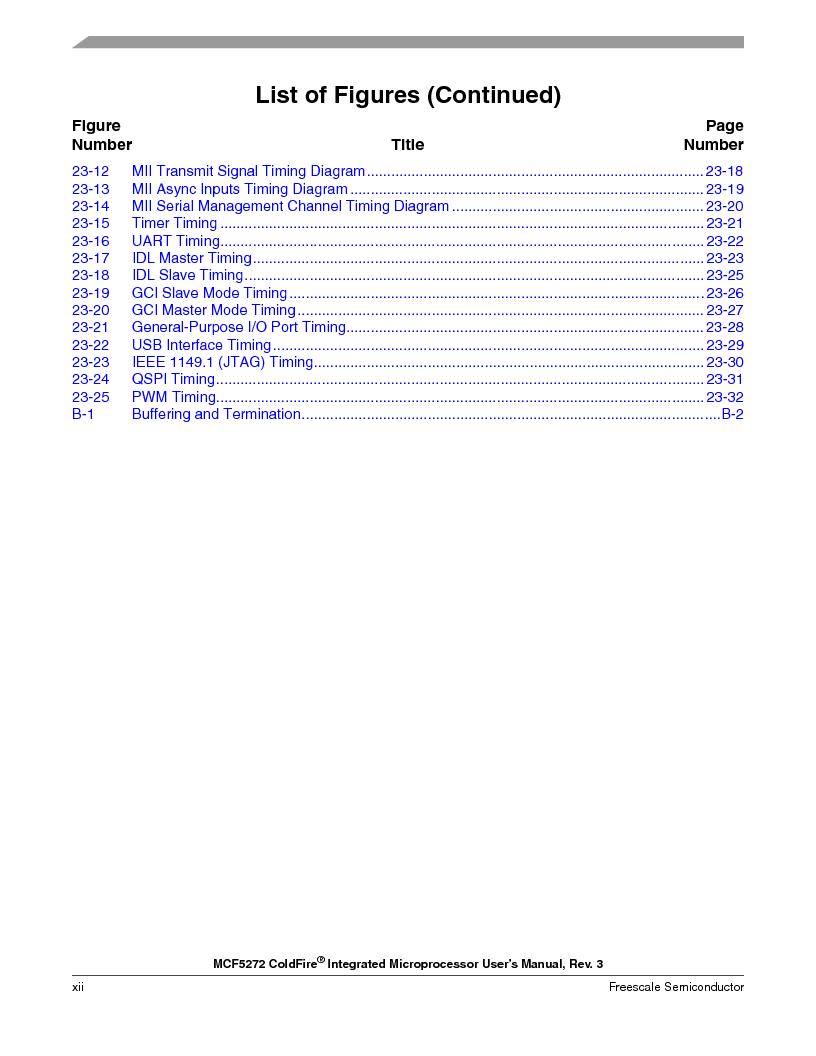 MCF5272VF66R2 ,Freescale Semiconductor厂商,IC MCU 32BIT 66MHZ 196-MAPBGA, MCF5272VF66R2 datasheet预览  第12页