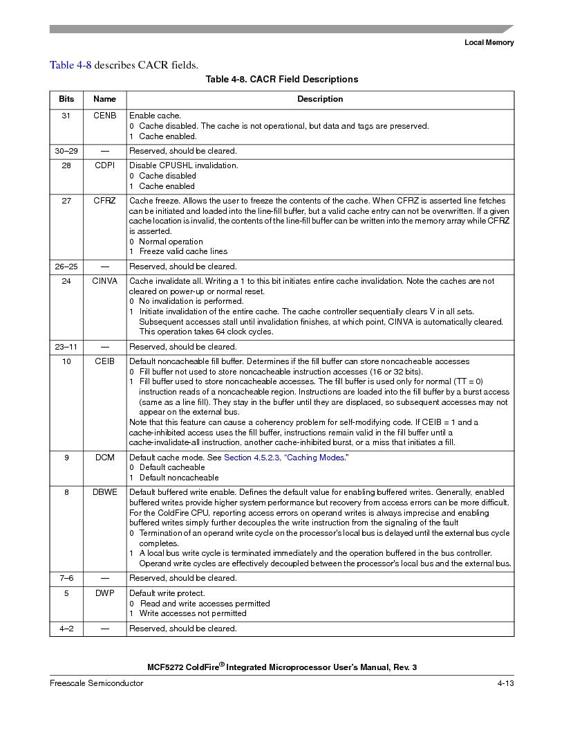 MCF5272VF66R2 ,Freescale Semiconductor厂商,IC MCU 32BIT 66MHZ 196-MAPBGA, MCF5272VF66R2 datasheet预览  第115页
