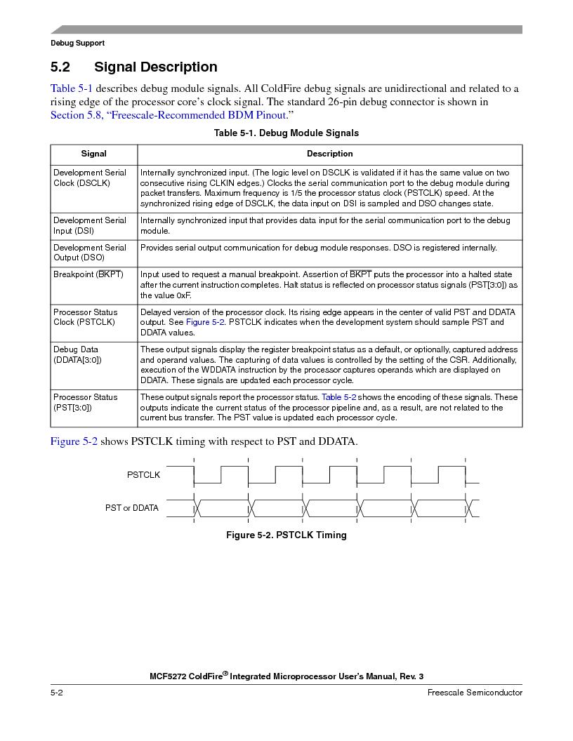 MCF5272VF66R2 ,Freescale Semiconductor厂商,IC MCU 32BIT 66MHZ 196-MAPBGA, MCF5272VF66R2 datasheet预览  第120页