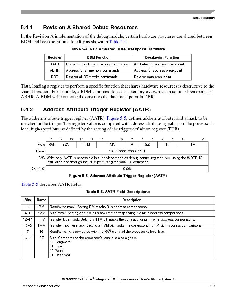 MCF5272VF66R2 ,Freescale Semiconductor厂商,IC MCU 32BIT 66MHZ 196-MAPBGA, MCF5272VF66R2 datasheet预览  第125页