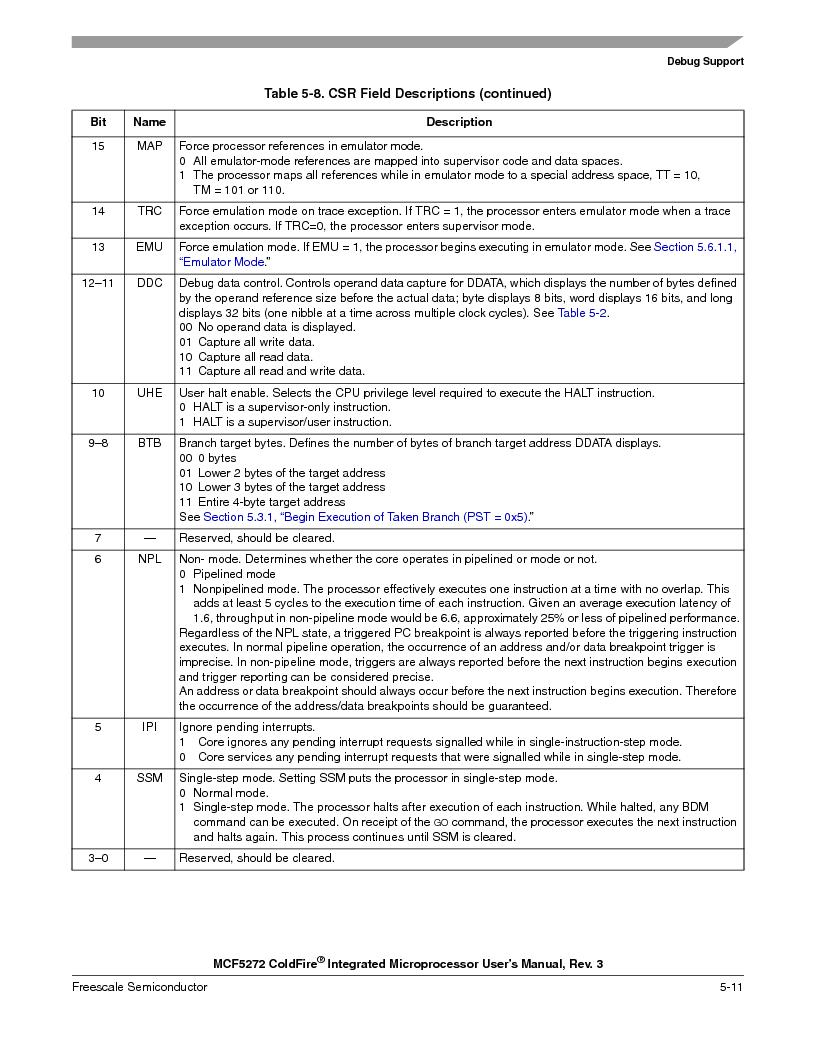 MCF5272VF66R2 ,Freescale Semiconductor厂商,IC MCU 32BIT 66MHZ 196-MAPBGA, MCF5272VF66R2 datasheet预览  第129页