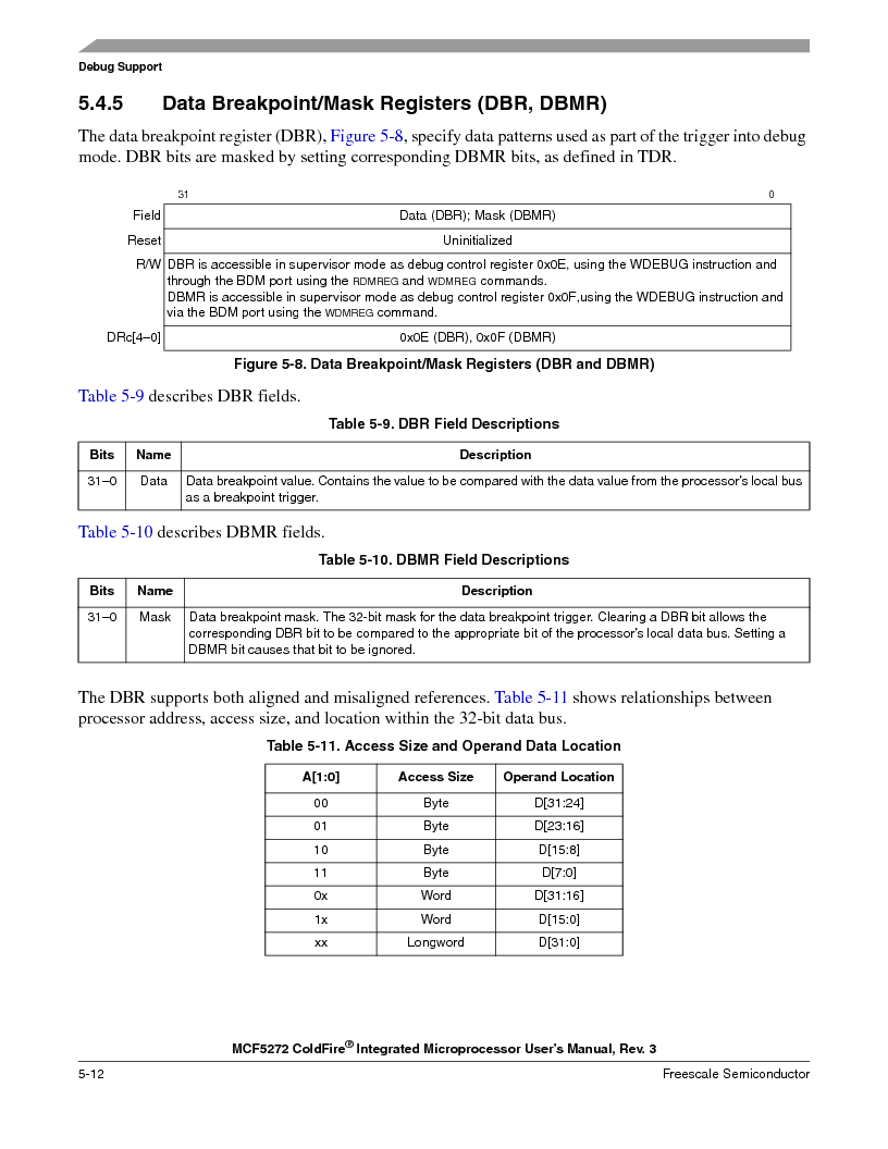 MCF5272VF66R2 ,Freescale Semiconductor厂商,IC MCU 32BIT 66MHZ 196-MAPBGA, MCF5272VF66R2 datasheet预览  第130页