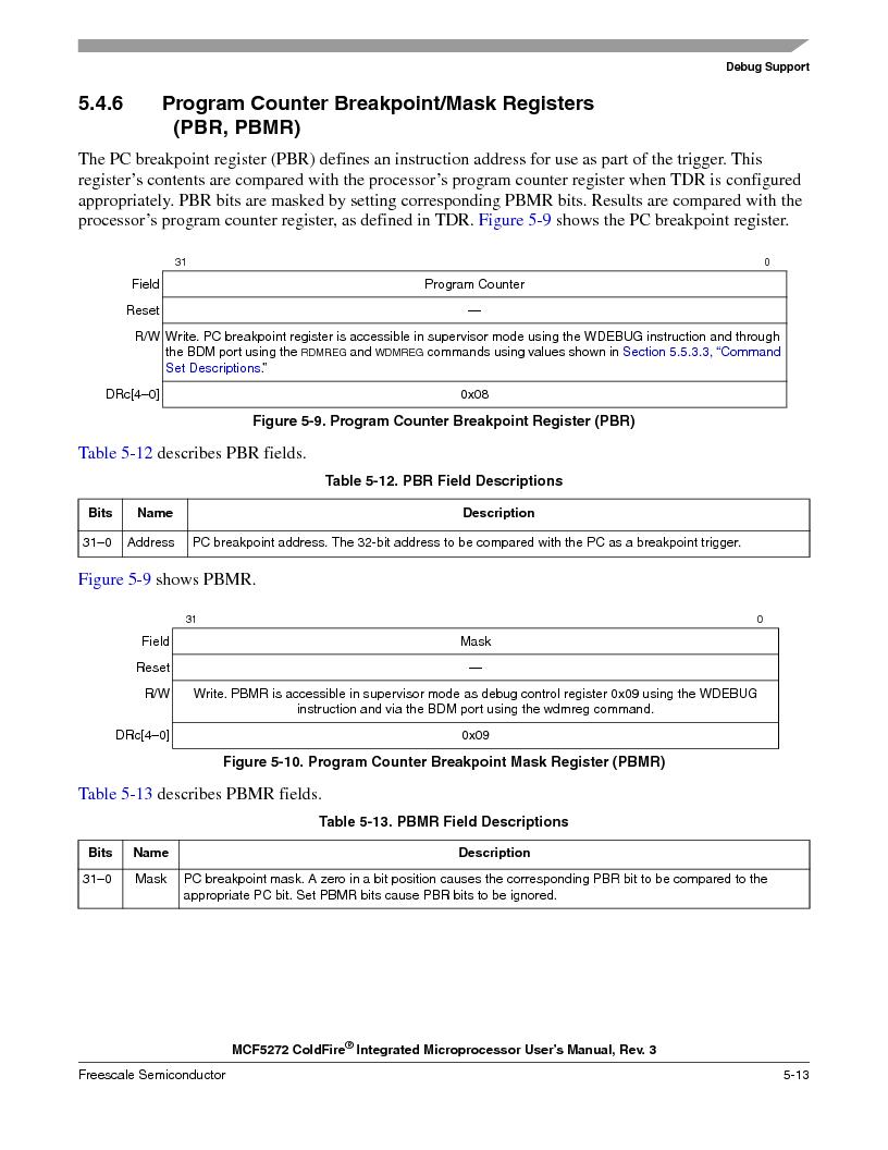 MCF5272VF66R2 ,Freescale Semiconductor厂商,IC MCU 32BIT 66MHZ 196-MAPBGA, MCF5272VF66R2 datasheet预览  第131页