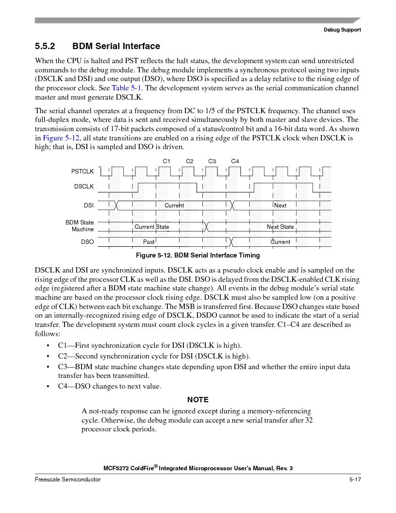 MCF5272VF66R2 ,Freescale Semiconductor厂商,IC MCU 32BIT 66MHZ 196-MAPBGA, MCF5272VF66R2 datasheet预览  第135页