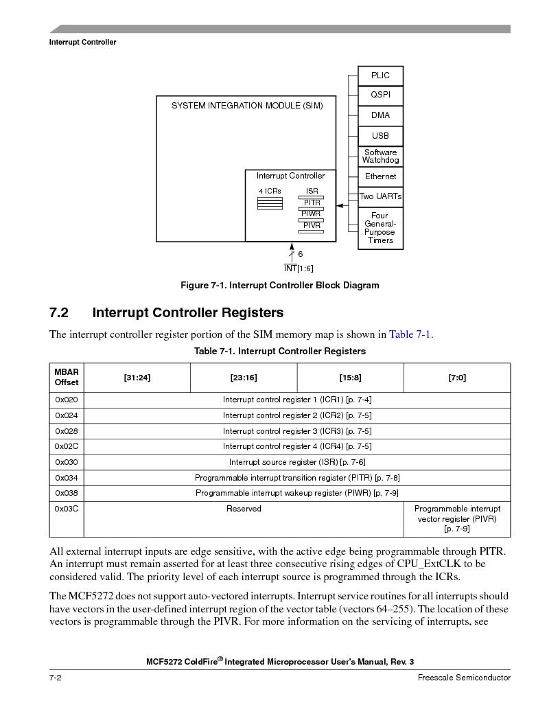 MCF5272VF66R2 ,Freescale Semiconductor厂商,IC MCU 32BIT 66MHZ 196-MAPBGA, MCF5272VF66R2 datasheet预览  第176页