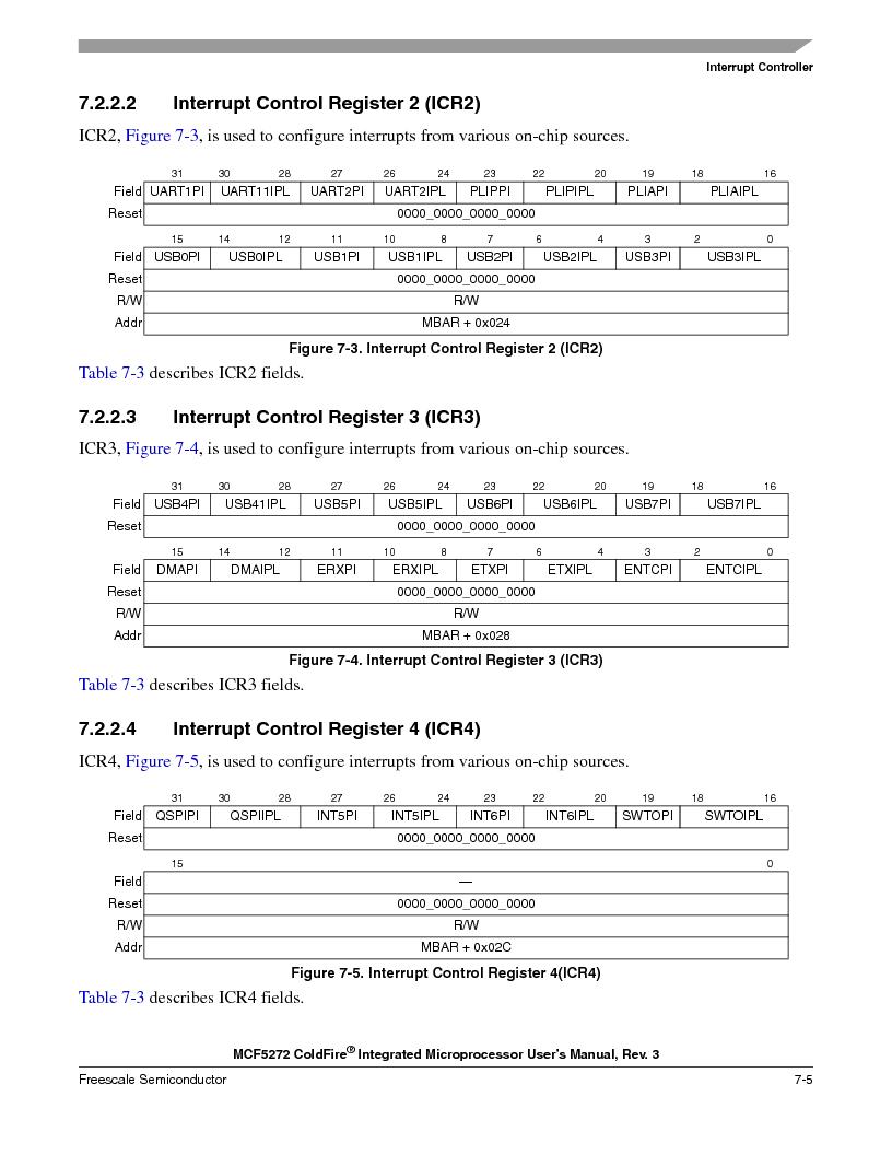 MCF5272VF66R2 ,Freescale Semiconductor厂商,IC MCU 32BIT 66MHZ 196-MAPBGA, MCF5272VF66R2 datasheet预览  第179页