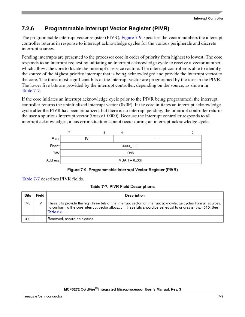MCF5272VF66R2 ,Freescale Semiconductor厂商,IC MCU 32BIT 66MHZ 196-MAPBGA, MCF5272VF66R2 datasheet预览  第183页