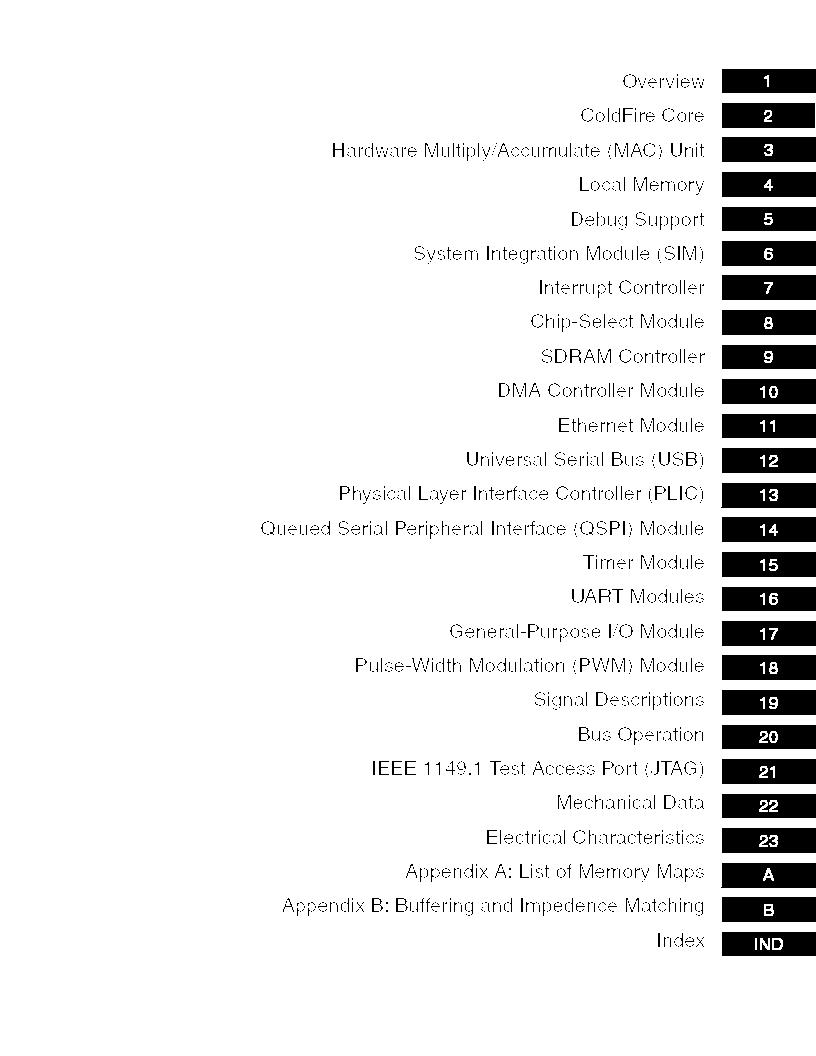 MCF5272VF66R2 ,Freescale Semiconductor厂商,IC MCU 32BIT 66MHZ 196-MAPBGA, MCF5272VF66R2 datasheet预览  第3页