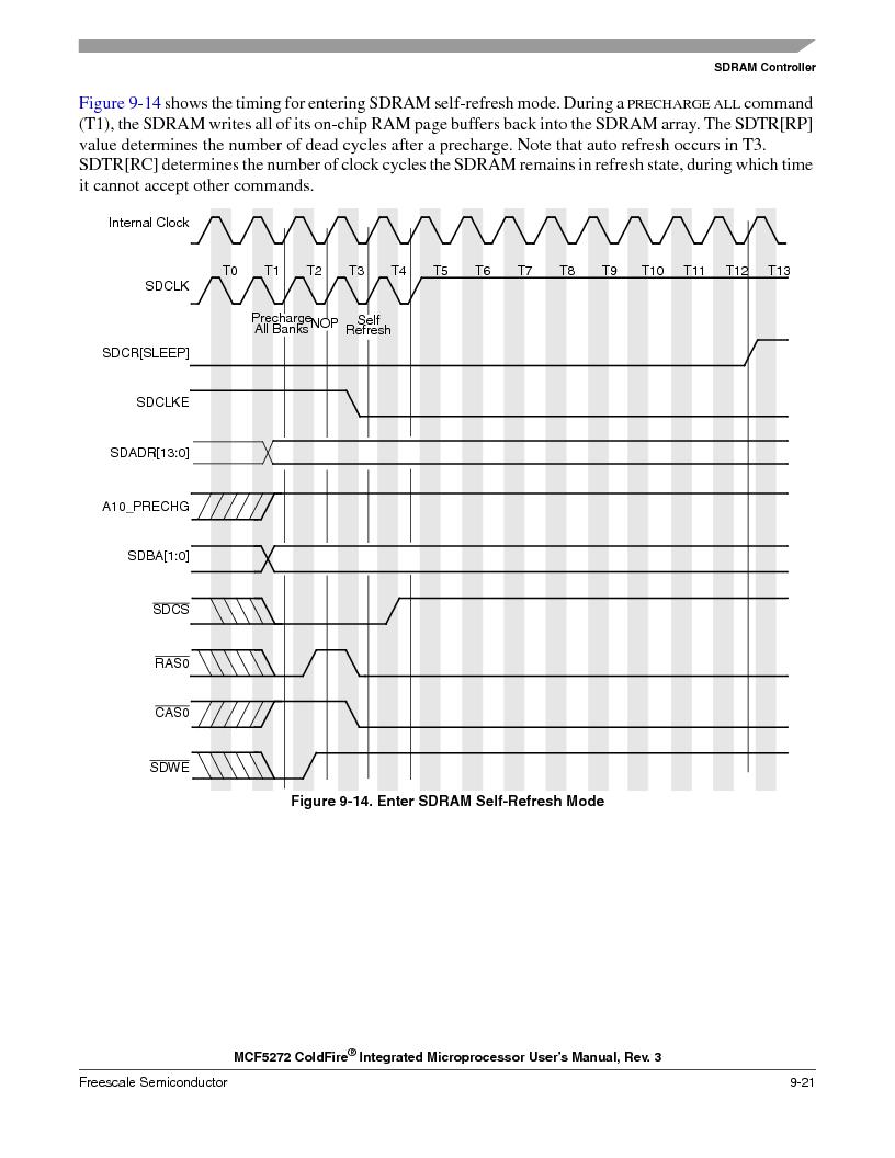 MCF5272VF66R2 ,Freescale Semiconductor厂商,IC MCU 32BIT 66MHZ 196-MAPBGA, MCF5272VF66R2 datasheet预览  第211页