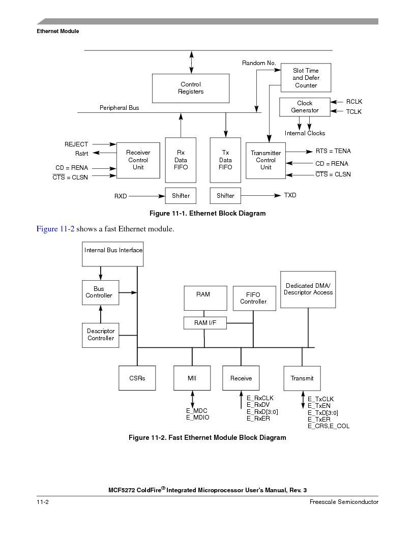 MCF5272VF66R2 ,Freescale Semiconductor厂商,IC MCU 32BIT 66MHZ 196-MAPBGA, MCF5272VF66R2 datasheet预览  第220页